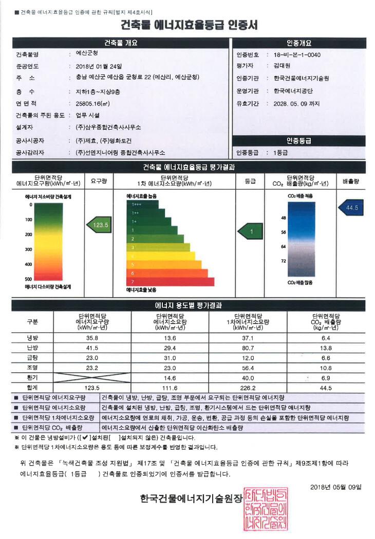 건축물 에너지효율등급 인증서