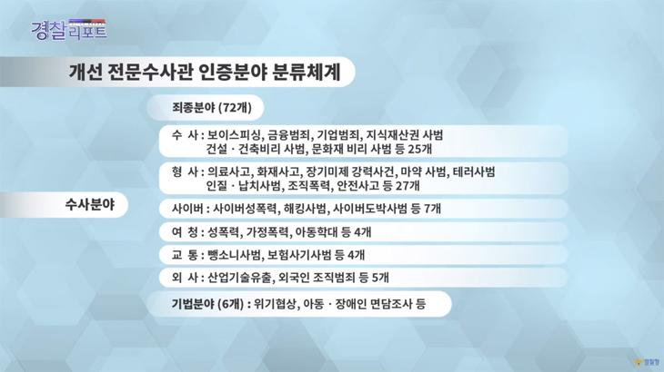 경찰수사 전문성 향상을 위한 `전문수사관 확충` - 경찰리포트