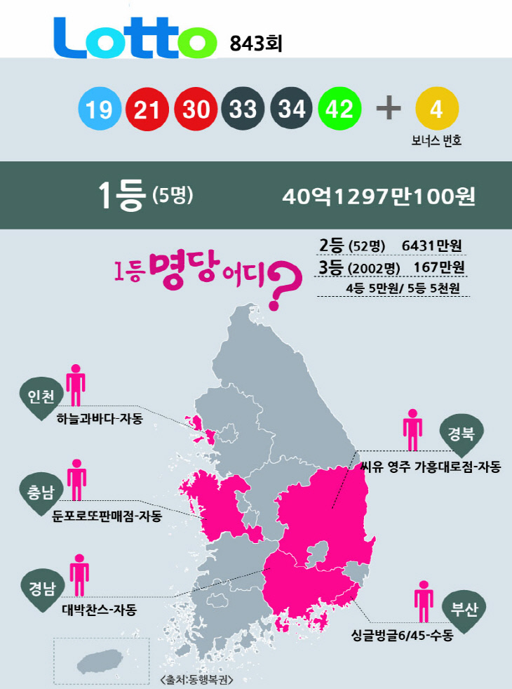 나눔로또 수정원본 최종