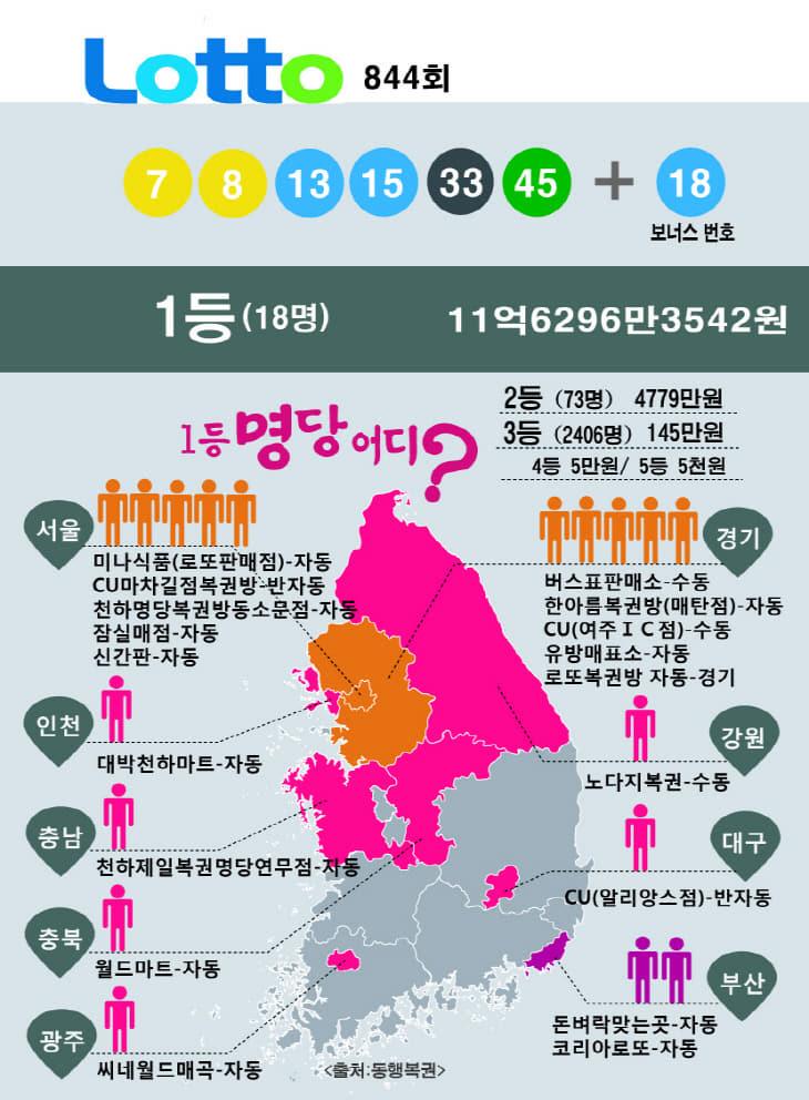 나눔로또 수정원본22