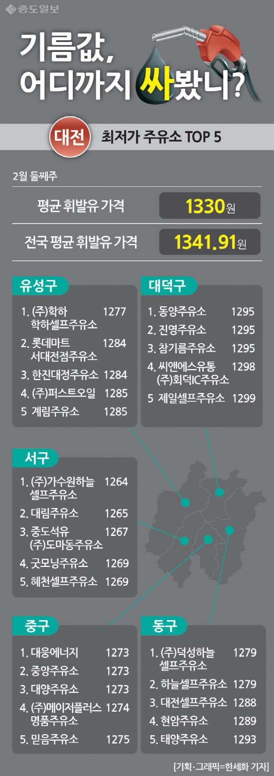 인포-주유소(대전)2-2-진 copy