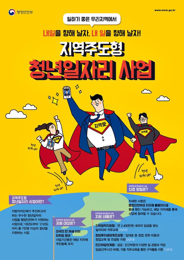 서천, 지역주도형 청년일자리사업 참여자 모집