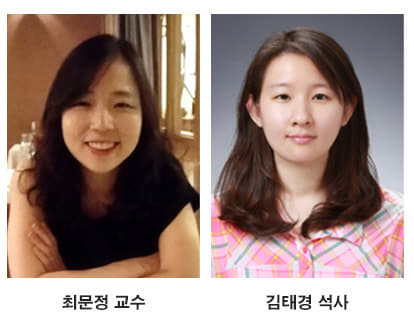최문정 교수, 김태경 석사