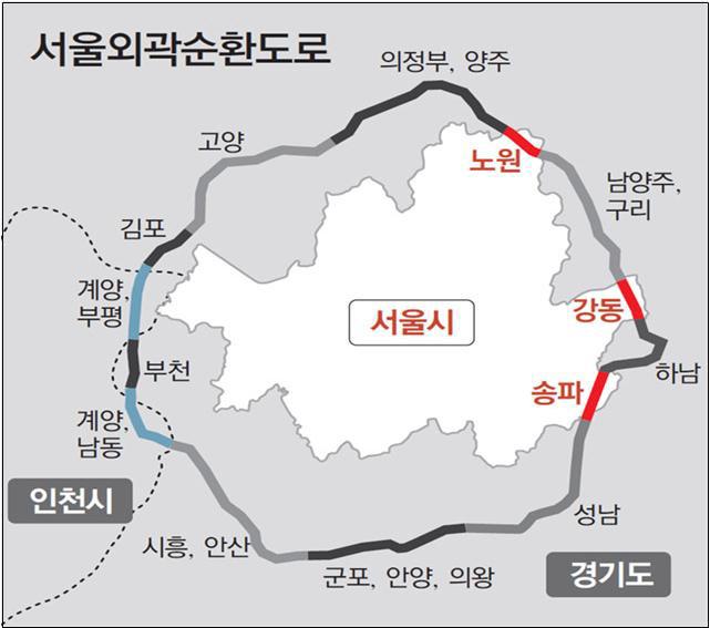 1.서울외곽순환고속도로 위치도