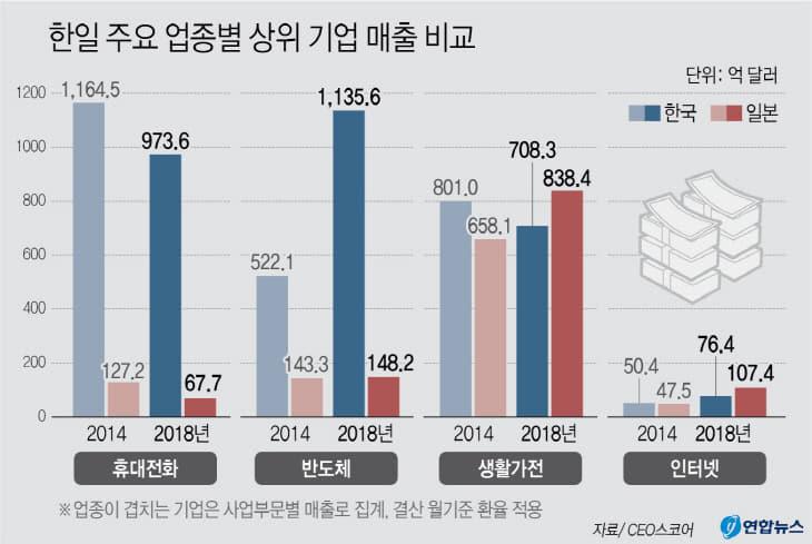 한국 (2)