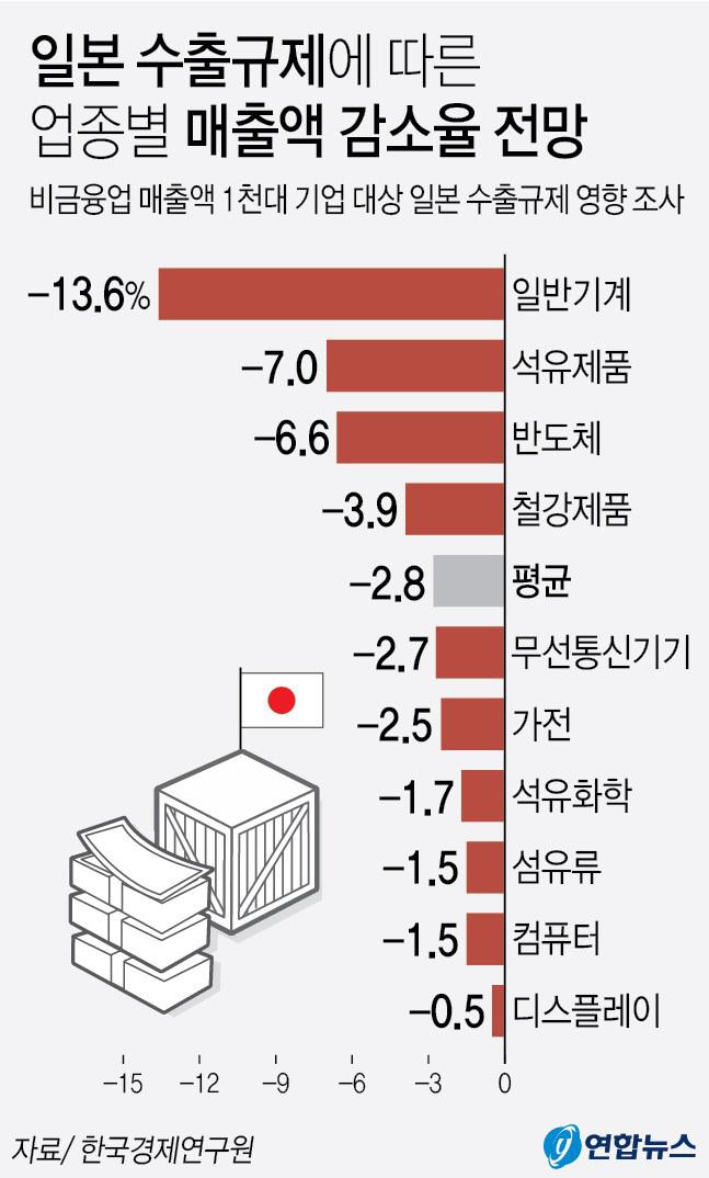 일본수출 (2)