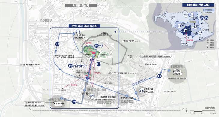 서천, 농촌중심지 활성화사업 대상지 선정