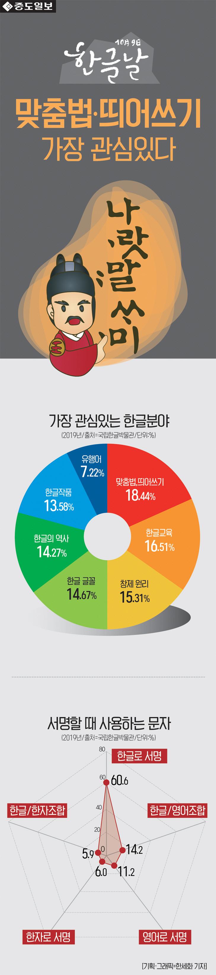 인포-한글날-2탄