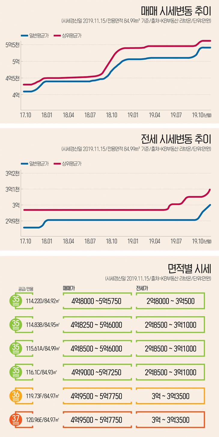 인포-도안15단지현대아이파크