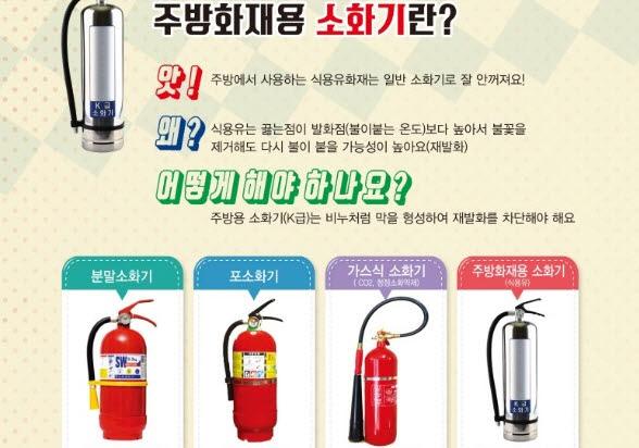 사본 -당진소방서, kitchen(주방)에는k급 소화기로! (3)