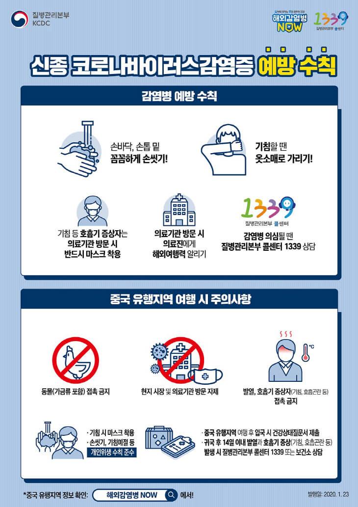신종 코로나바이러스감염증 예방수칙 포스터