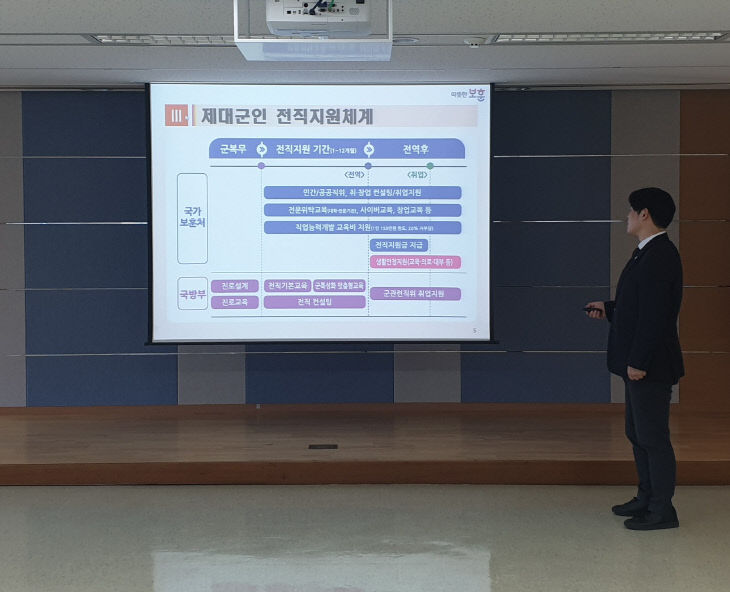 사진(200324)_ 취업워크숍 영상배포