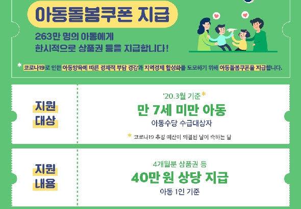 사본 -아동돌봄쿠폰_홍보물 (1)