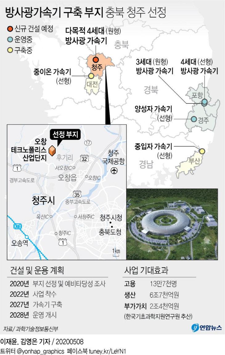 방사광가속기 구축 부지 충북 청주 선정