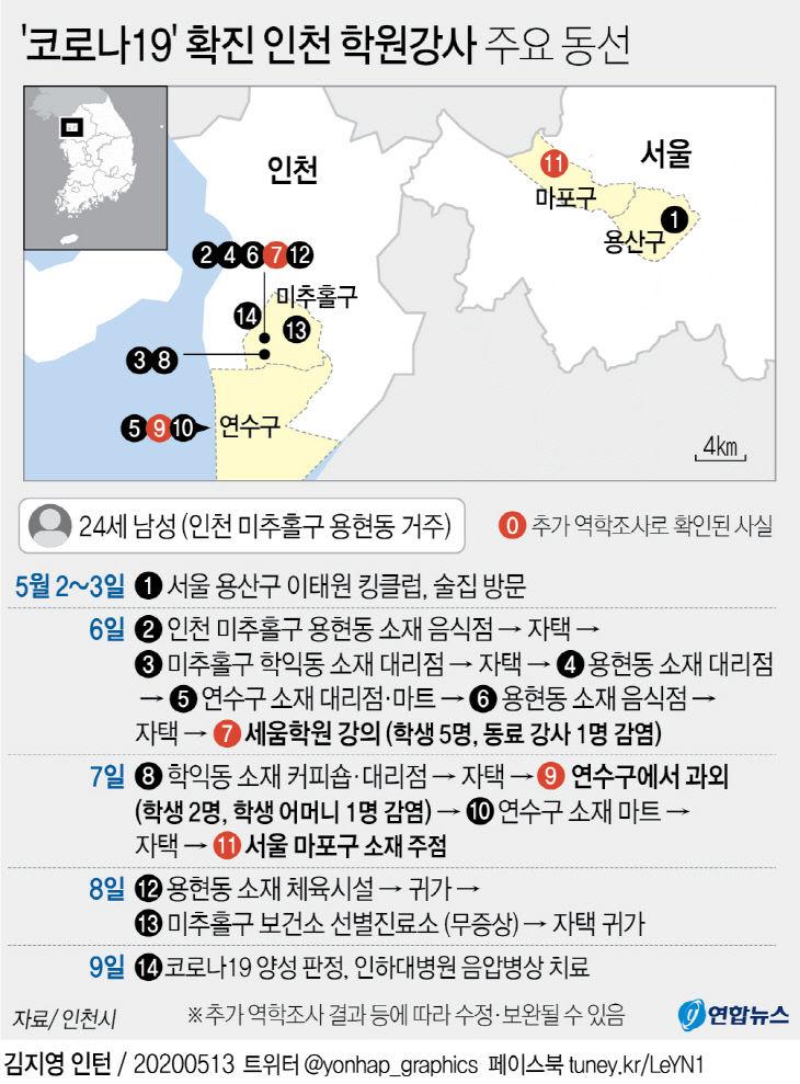 `코로나19` 확진 인천 학원강사 주요 동선