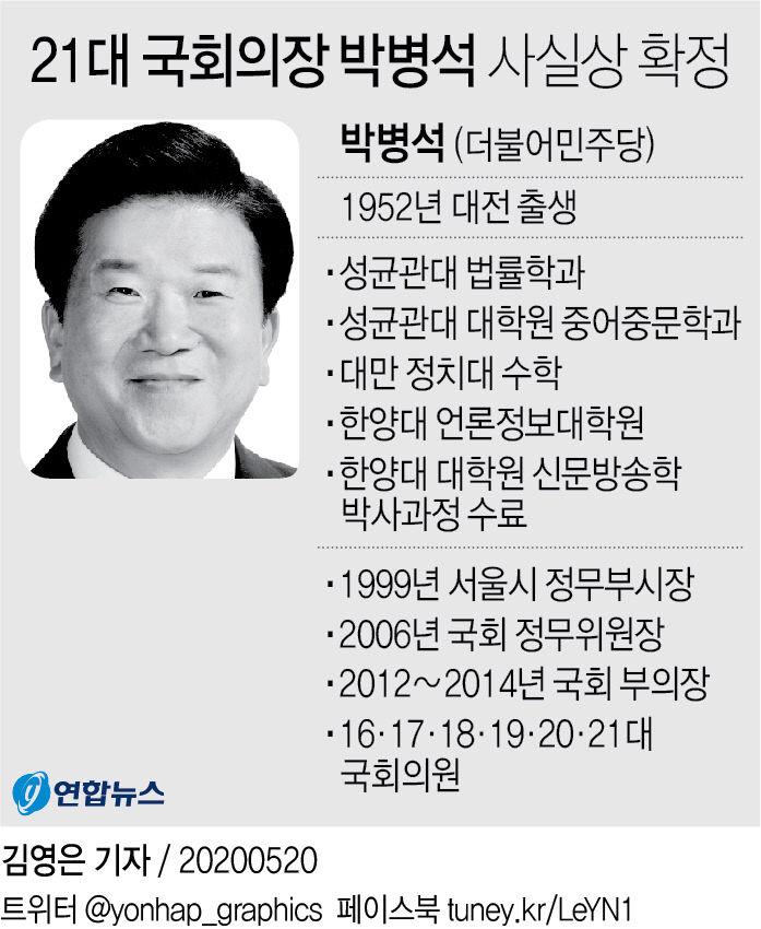 21대 국회의장 박병석 사실상 확정
