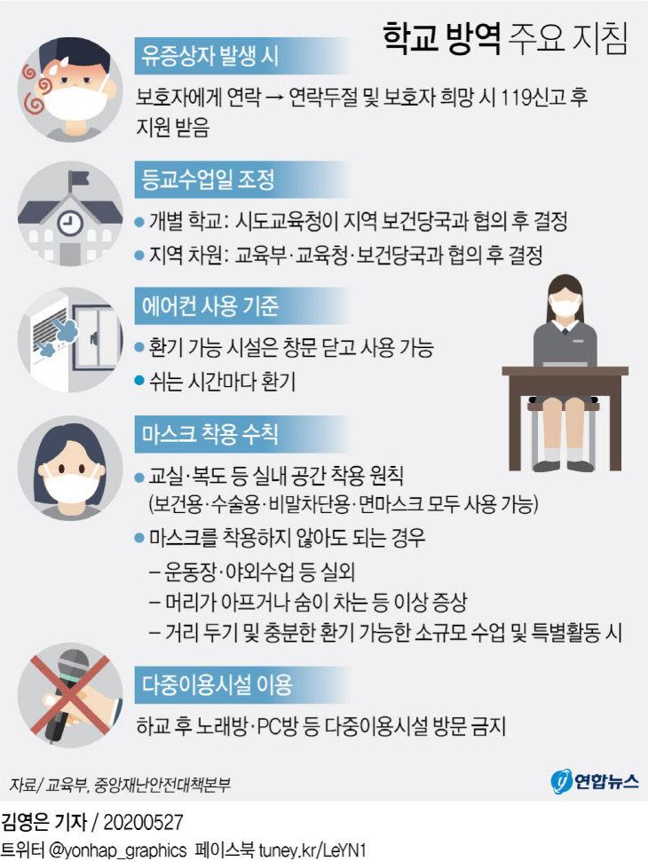 학교 방역 주요 지침