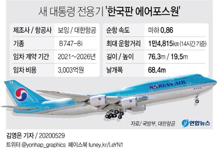 새 대통령 전용기 `한국판 에어포스원`