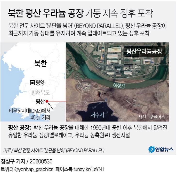 북한 평산 우라늄 공장 가동 지속 징후 포착