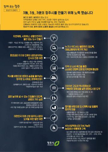 11-2 민선7기 2년 10대 핵심성과