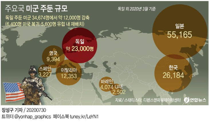 주요국 미군 주둔 규모