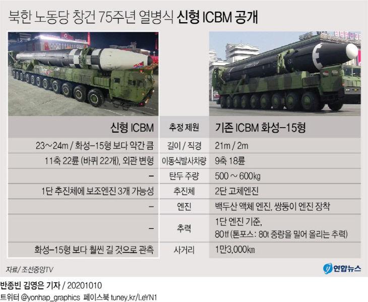북한 노동당 창건 75주년 열병식 신형 ICBM 공개