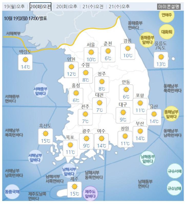 20일 날씨