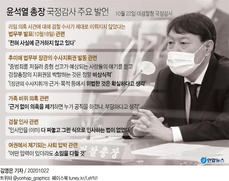 윤석열 총장 국정감사 주요 발언