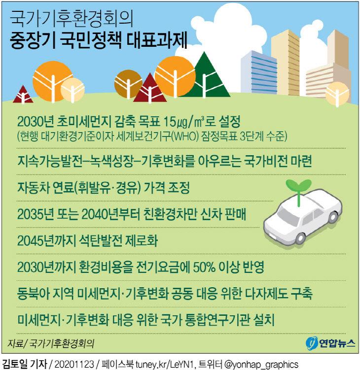 국가기후환경회의 중장기 국민정책 대표과제