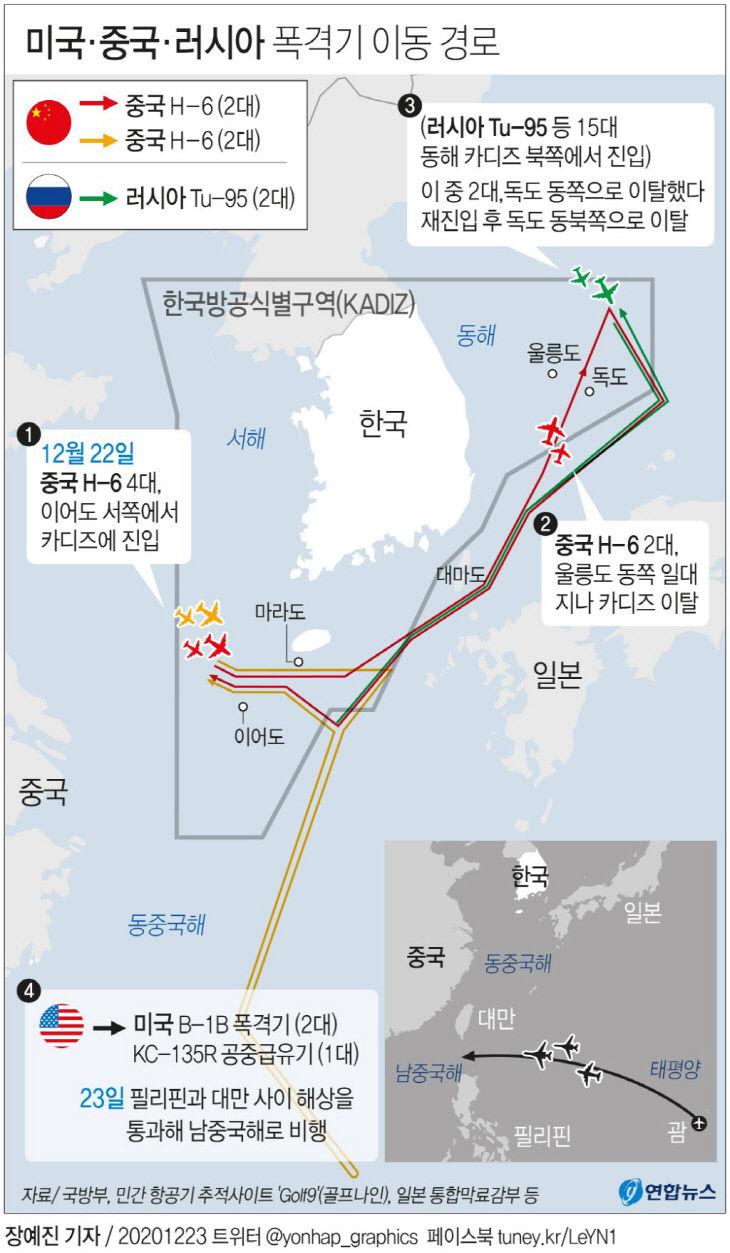 미국·중국·러시아 폭격기 이동 경로