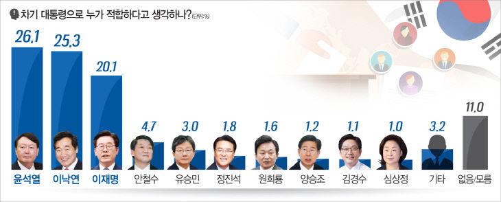 그래프01