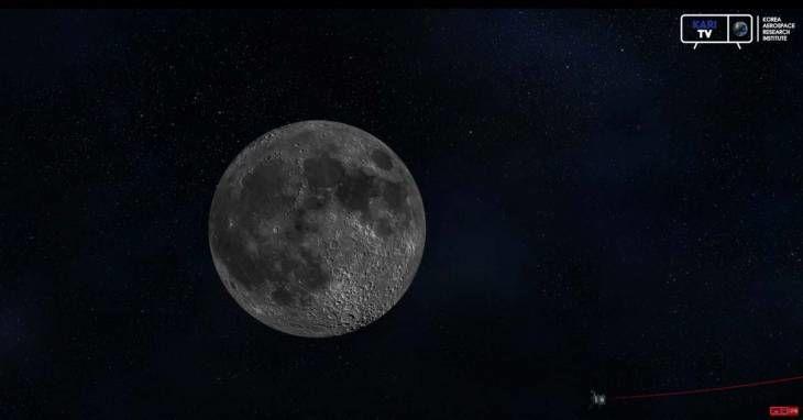 대한민국 첫 번째 우주탐사! 한국형 달 궤도선(feat. SpaceX Falcon9)